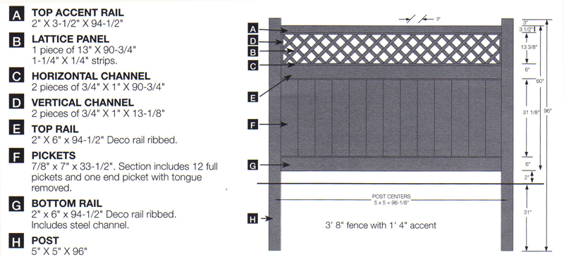 Vinyl Fence Chesterfield With Lattice Accent Vinyl Fence