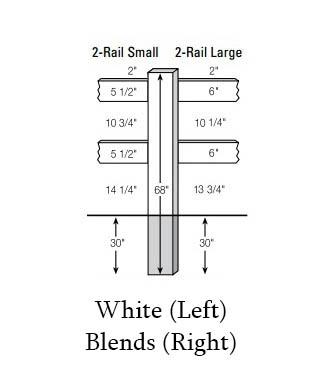 Bufftech Certagrain Post And Rail